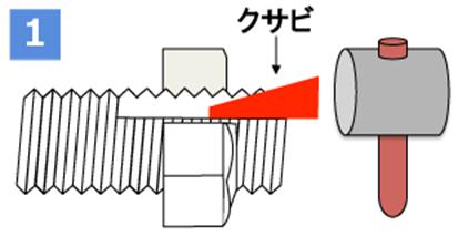 「クサビ」の原理のゆるみ止め効果_01